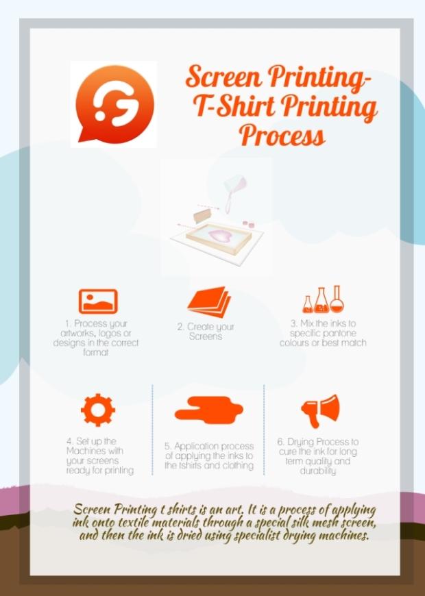 Garment Printing